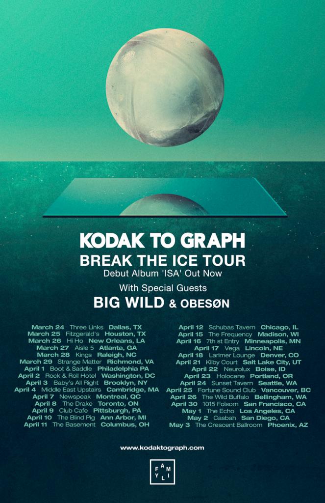 kodak-to-graph-break-the-ice-tour-grungecake-thumbnail